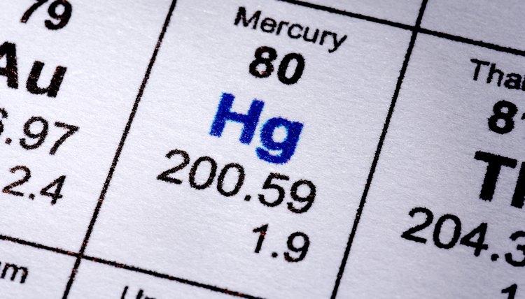 Mercury poisoning occurs through enzyme inhibition.