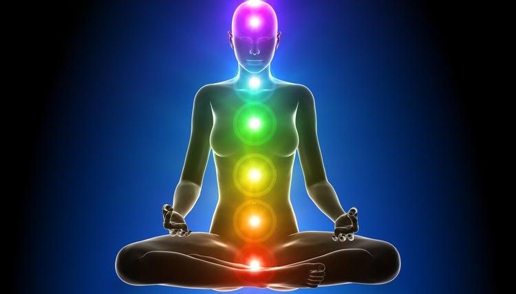 Muladhara Chakra Improving Exercises