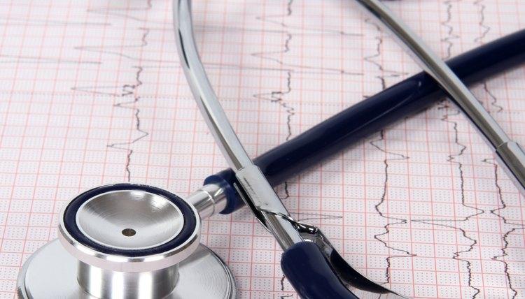 Relationship Between Heart Rate & Stroke Volume