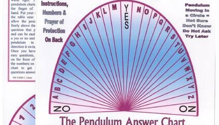 How to make a pendulum chart synonym