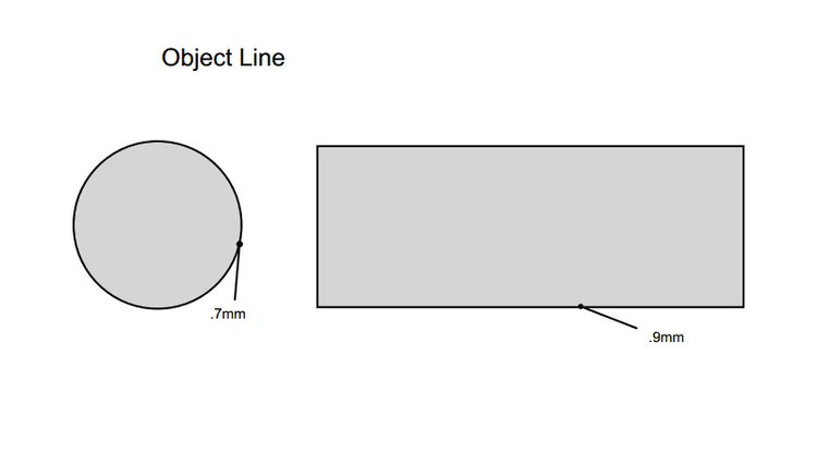 Types of Lines in Technical Drawing | Career Trend