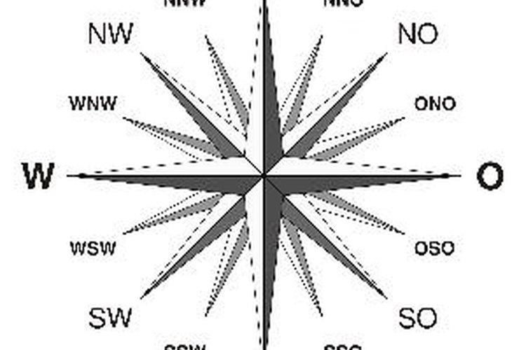 La aguja magnética se encuadrará con la flecha de orientación.