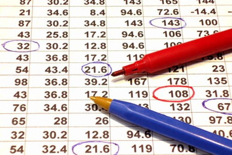 Las compañías pueden incluir un examen de actitudes matemáticas en el proceso de solicitud.