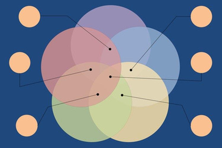 Los diagramas codificados por colores son herramientas estupendas para quienes aprenden de forma visual.