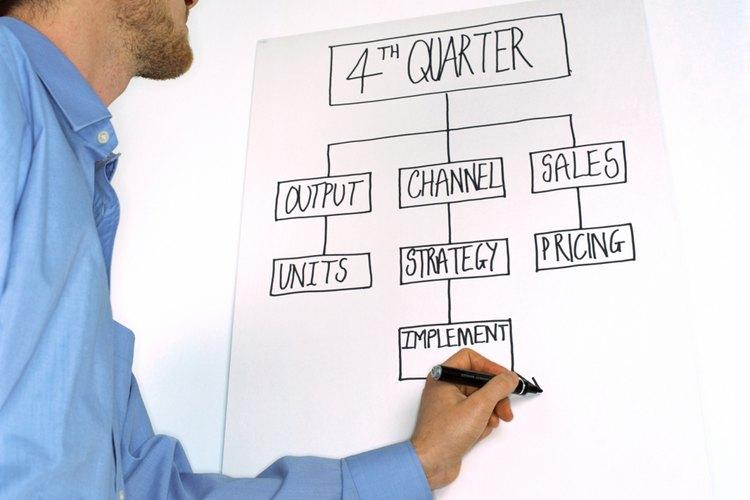 Los esquemas básicos usan llaves, barras, números o letras.