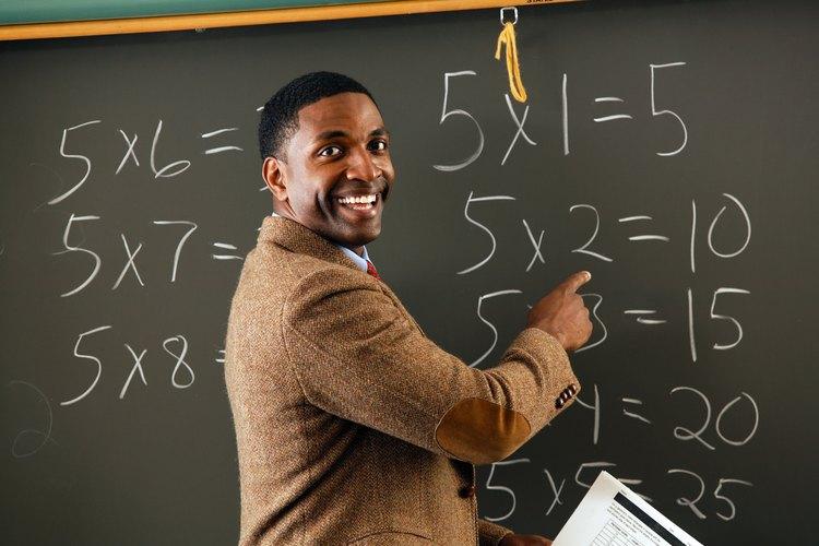 Los estudiantes ya saben sumar, explícales que multiplicar es repetir la suma un número de veces.