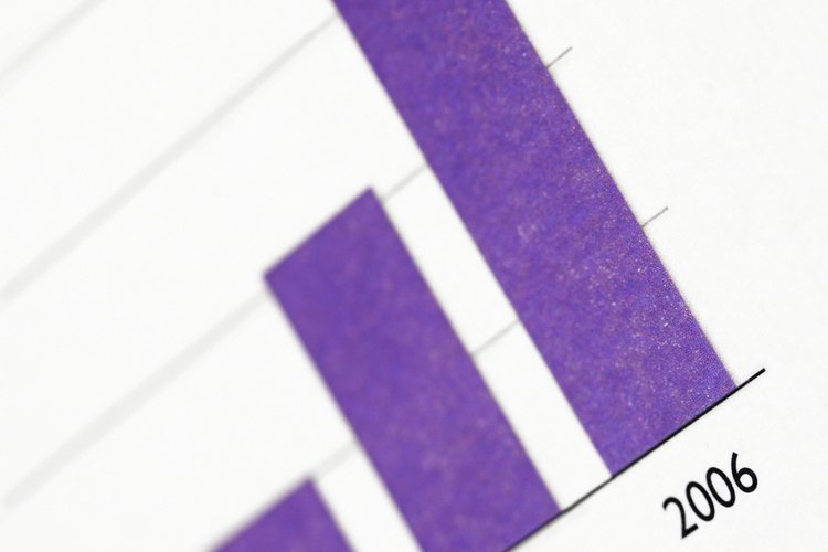 La varianza se utiliza para determinar cómo los datos se extienden alrededor de algún valor central.