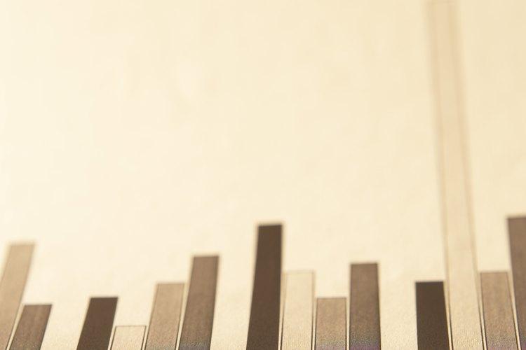 Puedes hacer gráficas de barra fácilmente con las estadísticas del PIB.