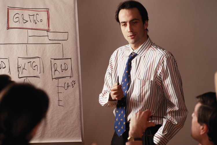Elimina las estrategias de mercadotecnia ineficaces.