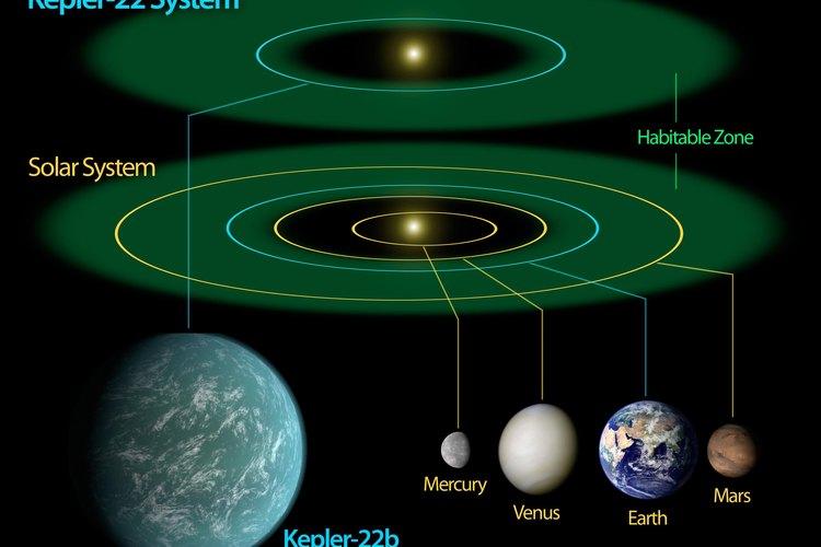 Una imagen del sistema solar.