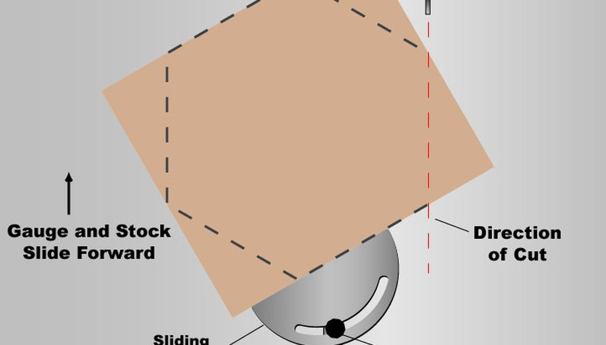 Cutting the hexagon