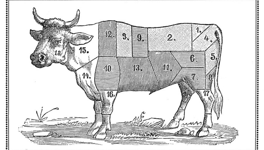 Cuts of beef differ widely; educate yourself before making substitutions.