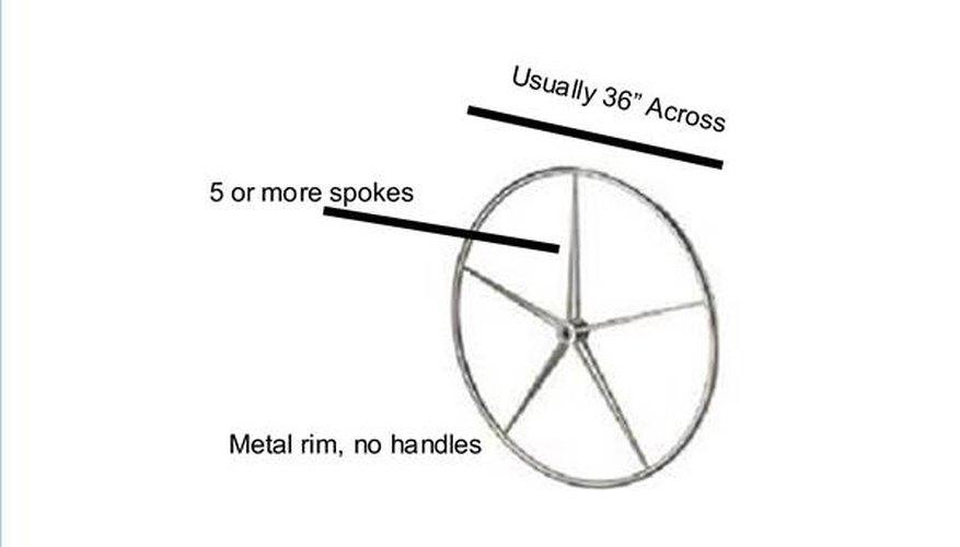 The destroyer wheel.