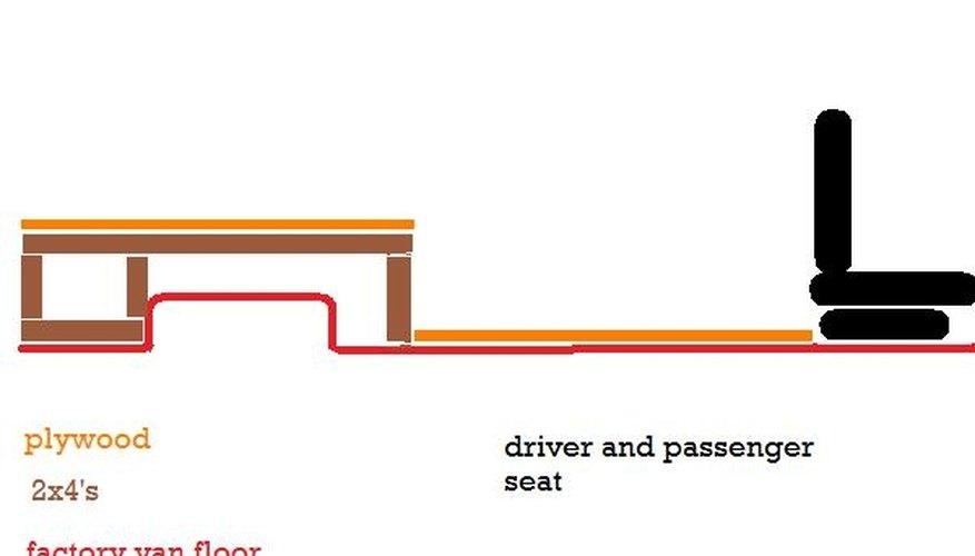 Creating a van floor template