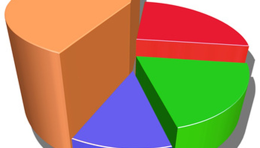 While pie charts are effective presentation tools, they also present challenges.