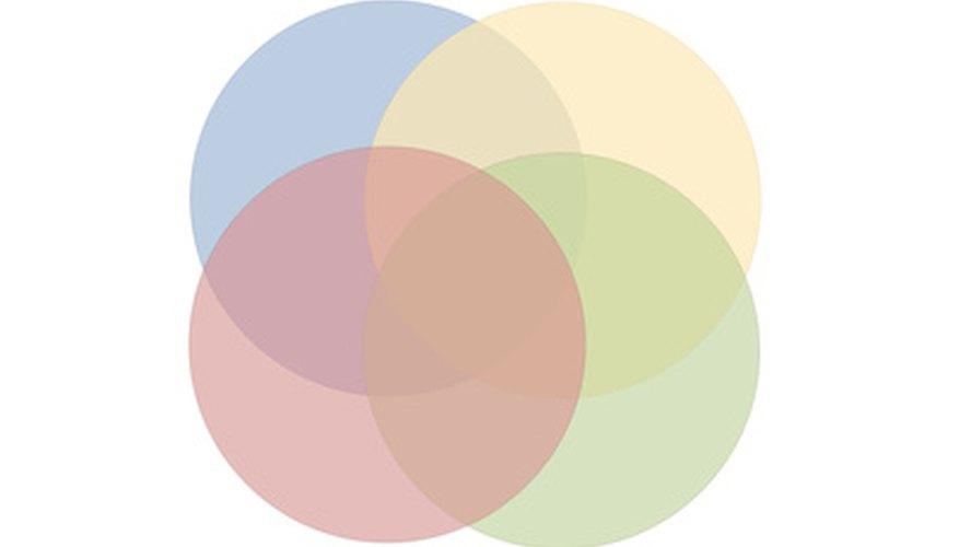 This Venn diagram has four circles instead of three.