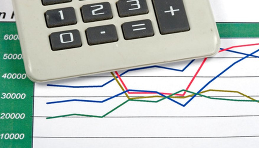 Calculating ROI allows businesses to determine the amount of business received from investing a certain amount of money and resources.