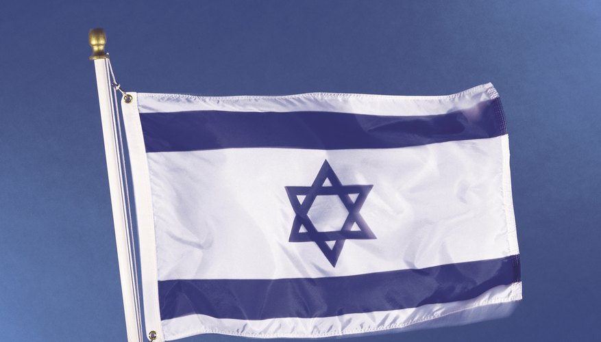 The movement sees Israel as key to Jewish security and identity.