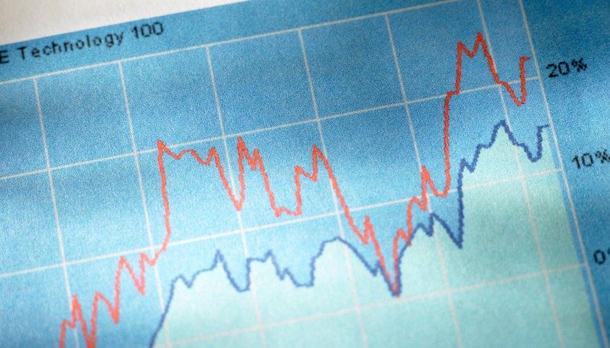 Lleva un registro del impacto de campañas promocionales para evaluar su efectividad.