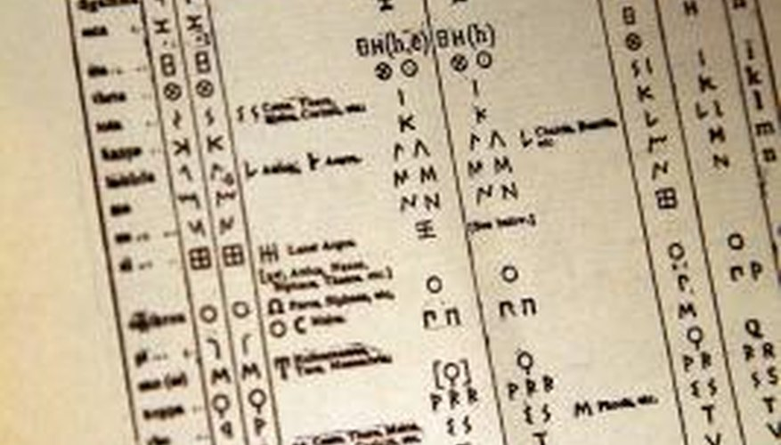 Greek ltters, like the ones in this image, can be added to the Symbols palette in Word.