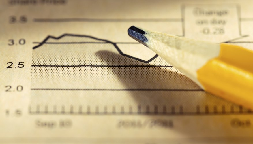 A graph of the stock market and pencil