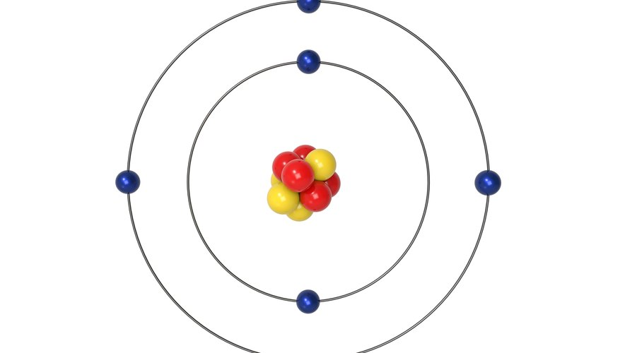 Exponential Atomic Mass: How To Calculate The Number Of Atoms In A Sample