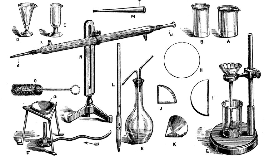 Scientific Discoveries in Victorian Times