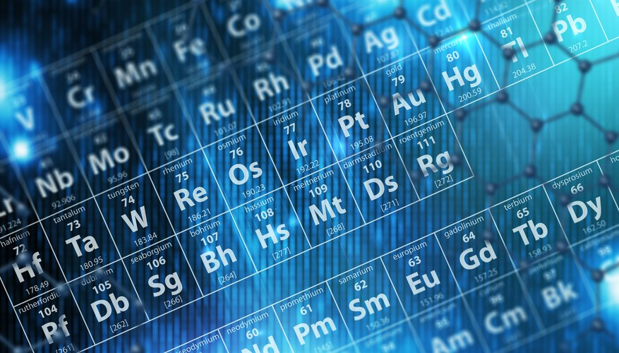 Exponential Atomic Mass: The Importance Of A Periodic Table