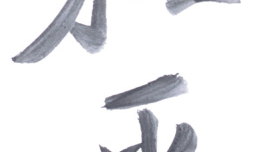 Use illustrations such as this Chinese calligraphy meaning