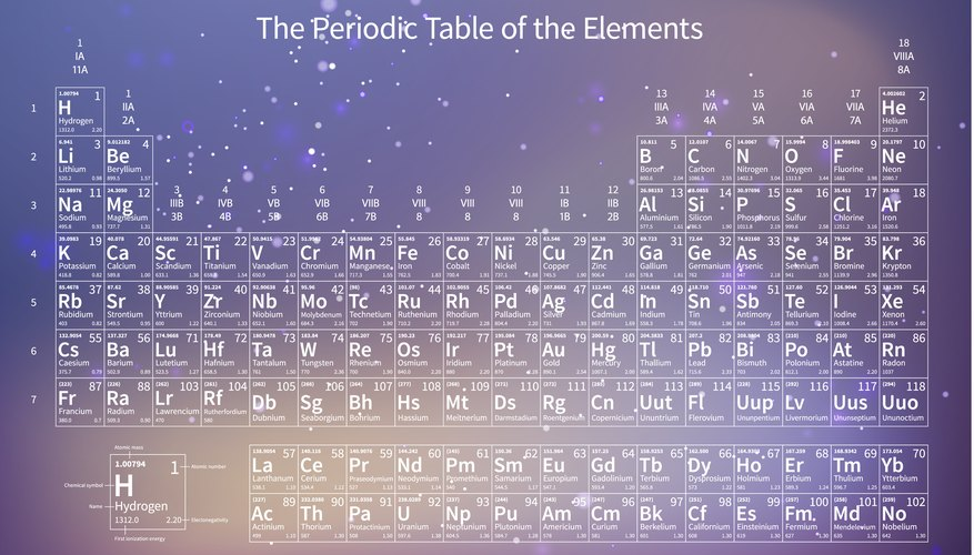 Exponential Atomic Mass: What Is Atomic Number?