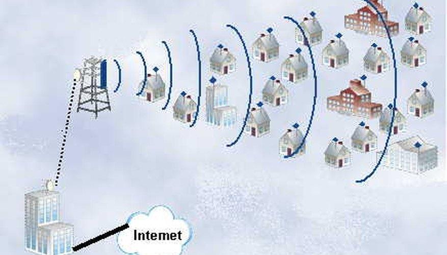 Diseño típico de un proveedor de servicios de internet inalámbrico.