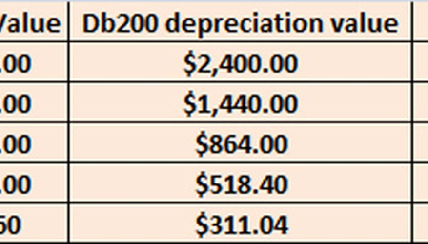 Example of the 200 Db depreciation calculations.
