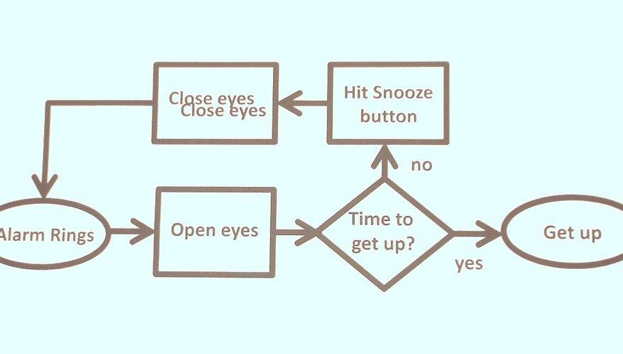 Ejemplo de un mapa de procesos básicos.