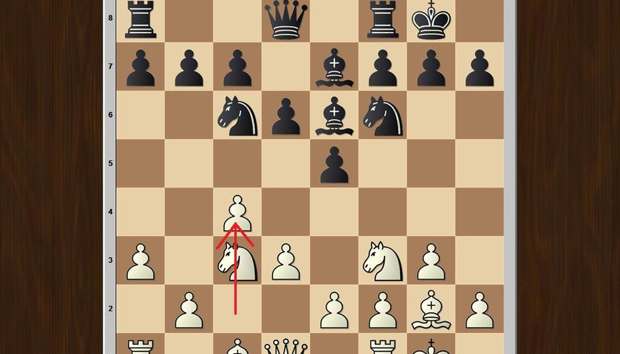 Una forma típica de apertura inglesa basada en 1.c4 (flecha roja).