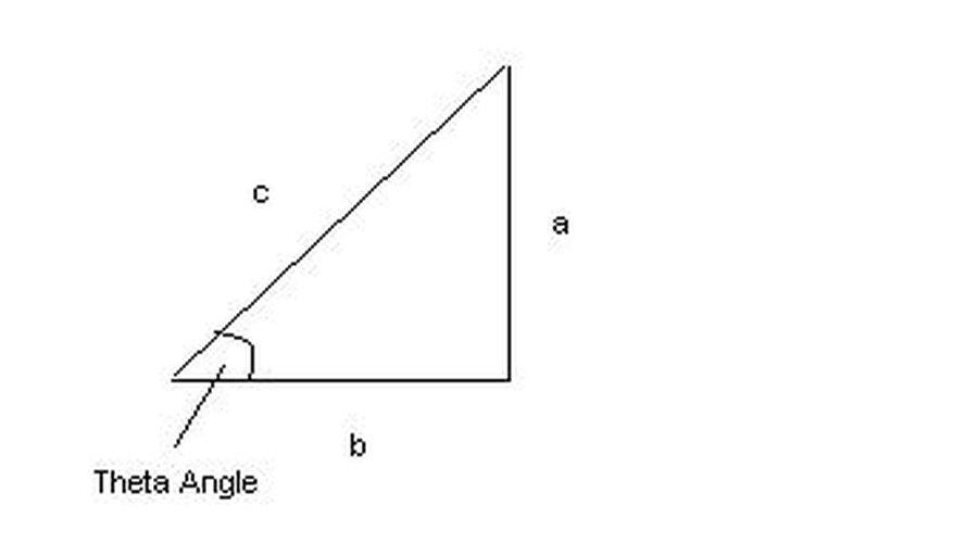 La medida del ángulo teta se puede determinar utilizando identidades trigonométricas.