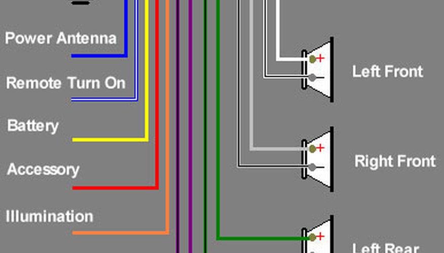 Diagrama de conexión de audio estándar de automóvil.