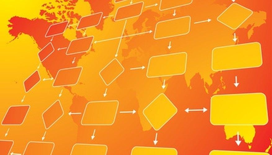 Haz un diagrama de flujo de un proceso de Servicio al Cliente