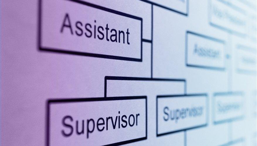 Realiza un diagrama de flujo del proceso de administración de calidad.