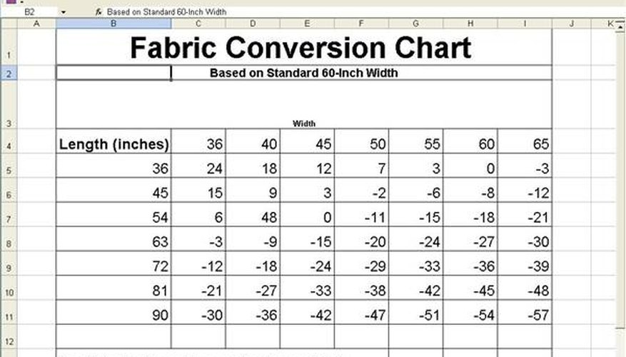Fabric Conversion Chart