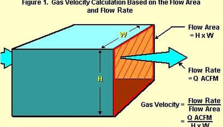 Gas Velocity Calculation