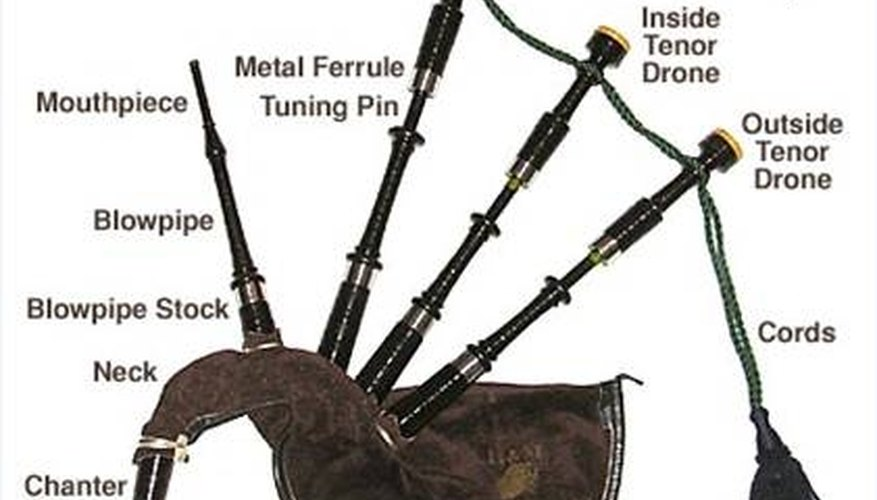The parts of the bagpipe