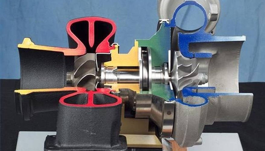 History of the Turbocharger