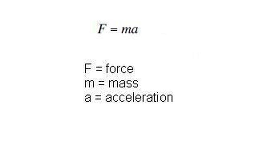 Force equation