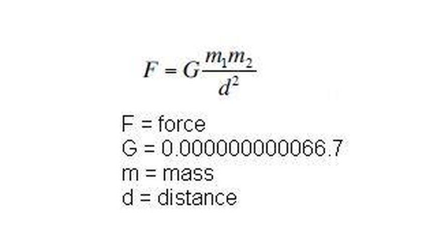 Universal Gravitation Equation