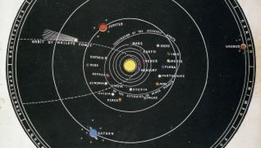 The planets in our solar system each orbit the sun, at the center.