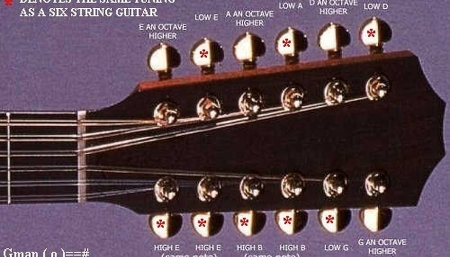 A 12-string guitar headstock