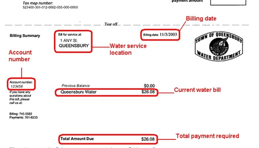 Find Help Paying a Water Bill