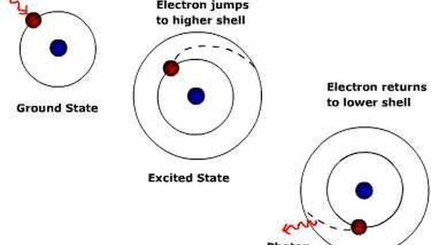 How Is a Photon Produced?