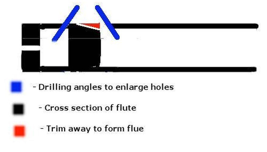 Follow the diagram for angling the exit hole and true sound hole.
