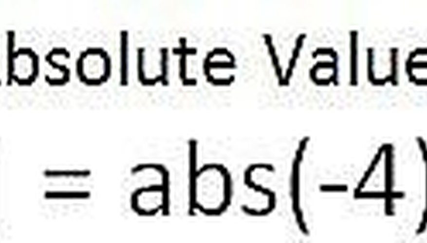 Absolute Value of a Number